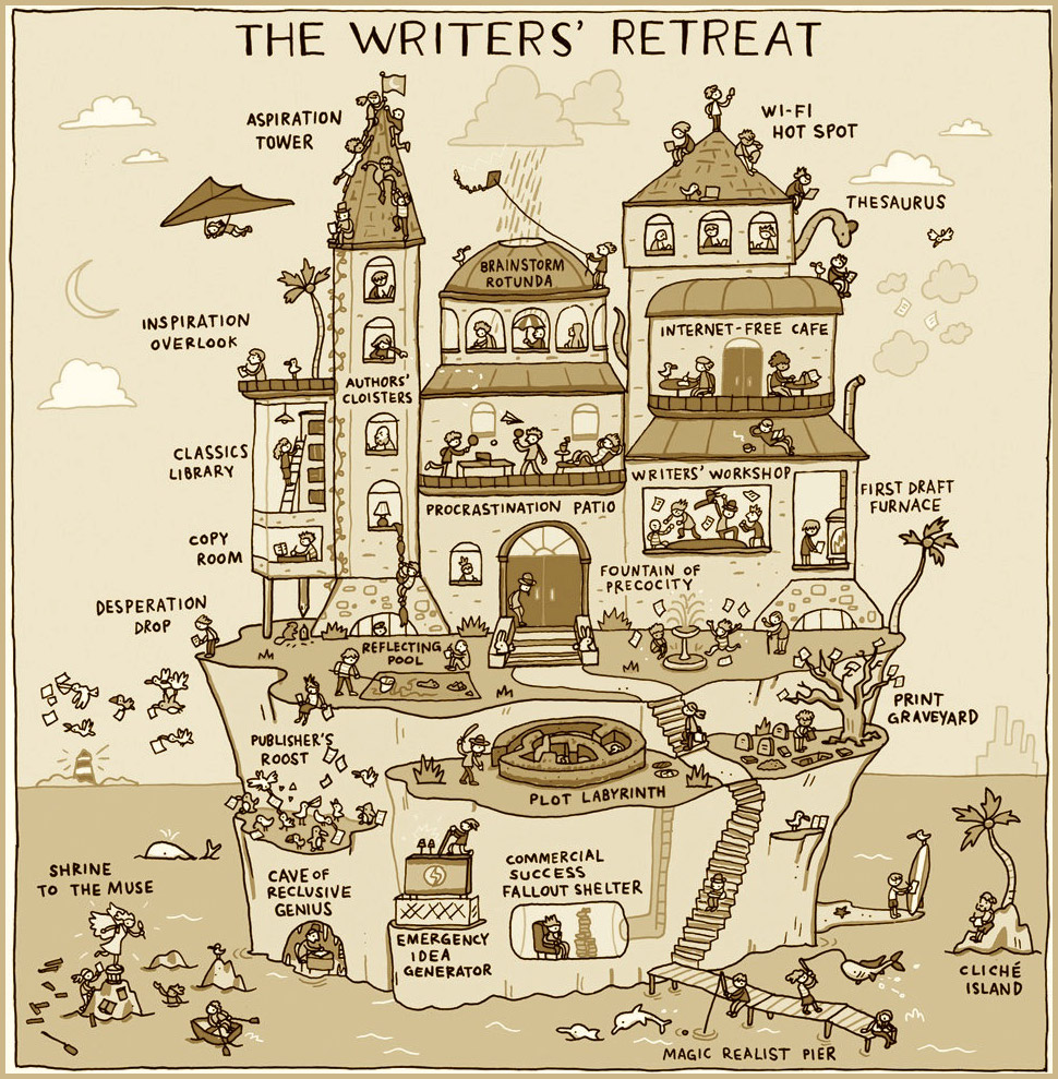 WritersRetreat